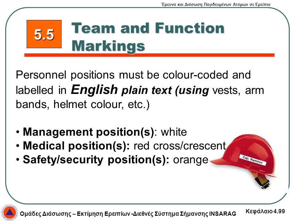 Έρευνα και Διάσωση Παγιδευμένων Ατόμων σε Ερείπια Ομάδες Διάσωσης – Εκτίμηση Ερειπίων -Διεθνές Σύστημα Σήμανσης INSARAG Κεφάλαιο 4.99 Team and Functio