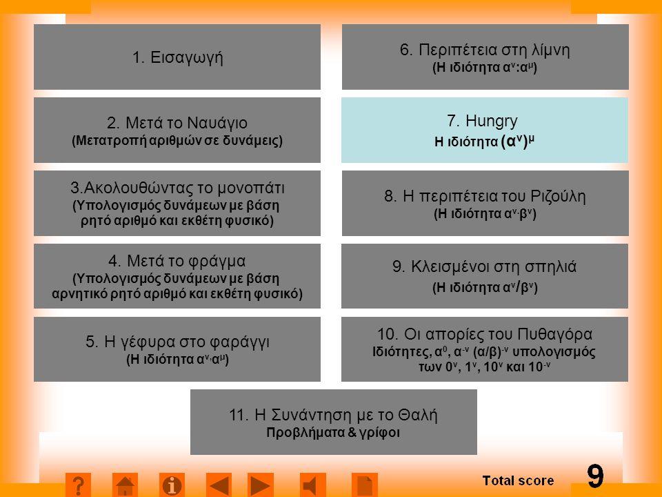 1.Εισαγωγή 7. Hungry Η ιδιότητα (α ν ) μ 2.