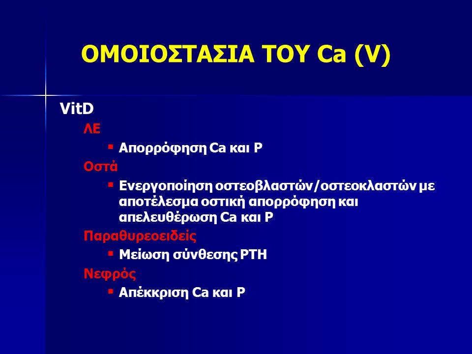 ΟΜΟΙΟΣΤΑΣΙΑ ΤΟΥ Ca (V) VitD ΛΕ   Απορρόφηση Ca και P Οστά   Ενεργοποίηση οστεοβλαστών/οστεοκλαστών με αποτέλεσμα οστική απορρόφηση και απελευθέρωση Ca και P Παραθυρεοειδείς   Μείωση σύνθεσης PTH Νεφρός   Απέκκριση Ca και P