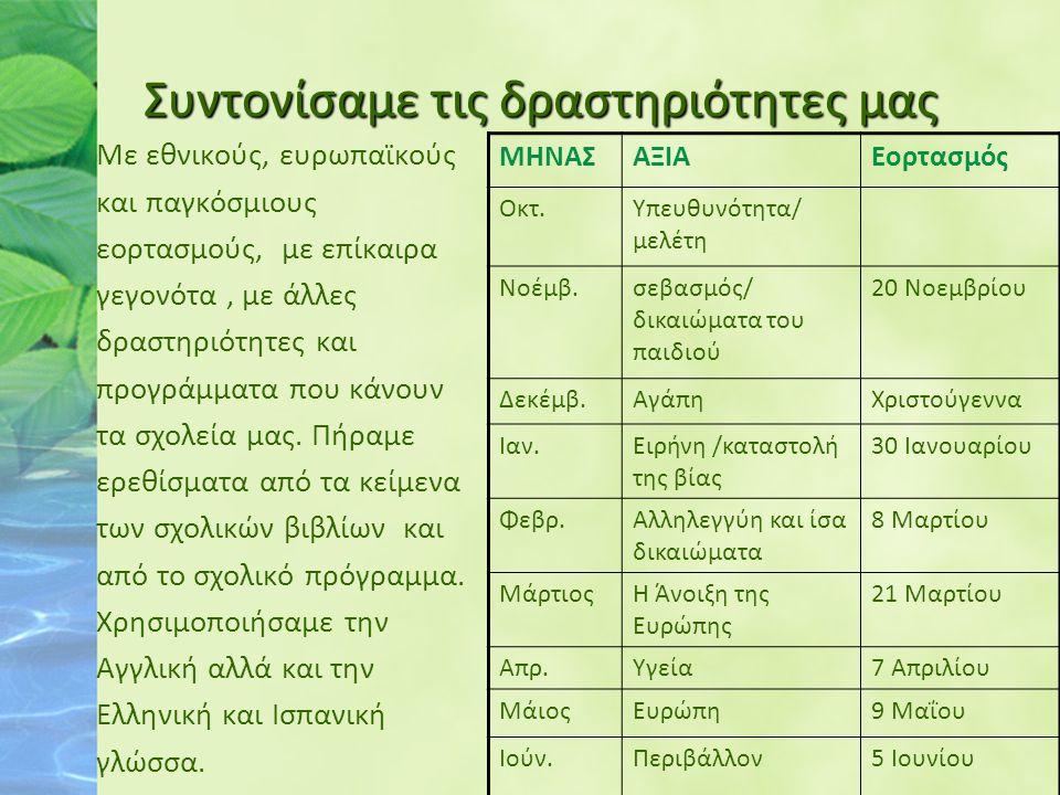 Διδασκαλία (2) Οι μαθητές δημιουργούν το δικό τους σύστημα αξιών, κατανοούν την κοινή πολιτιστική κληρονομιά της Ευρώπης, έρχονται σε επαφή με τους μύθους και τα έθιμα της Ελλάδος και της αδελφής χώρας, βρίσκουν κοινά έθιμα και κοινές αξίες.