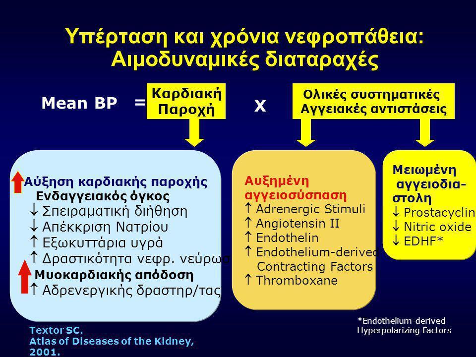 Σακχαρώδης διαβήτης ως προγνωστικός παράγων κινδύνου στην ΑΥ Γλυκόζη πλάσματος νηστείας 7.0 mmol/l (126 mg/dl) Μεταγευματική γλυκόζη πλάσματος >11.0 mmol/l (198 mg/dl) ESC/ESH 2003