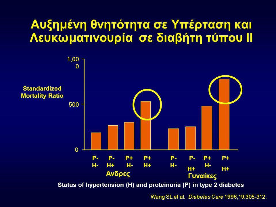Πρωτεινουρία και κινδυνος για ΑΕΕ & καρδιακά επεισόδια σε διαβήτη τύπου ΙΙ U-Prot, urinary protein concentration. Miettinen H et al. Stroke. 1996;27:2