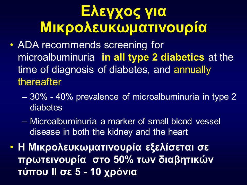 Κίνδυνος ΣΝ σχετιζόμενος με την ΣΑΠ και την μικροαλβουμινουρία Borch-Johnsen K, et al.