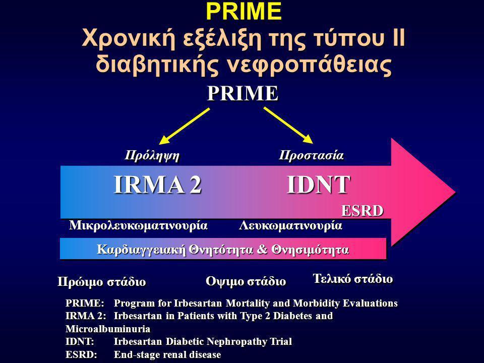 Valentino VA et al. Arch Intern Med 1991;151:2367-2372. Διάταση του απαγωγού αρτηριόλιου μόνο Νεφρώνας Κάψα Bowman's Προσαγωγό Αρτηριόλιο Απαγωγό Αρτη