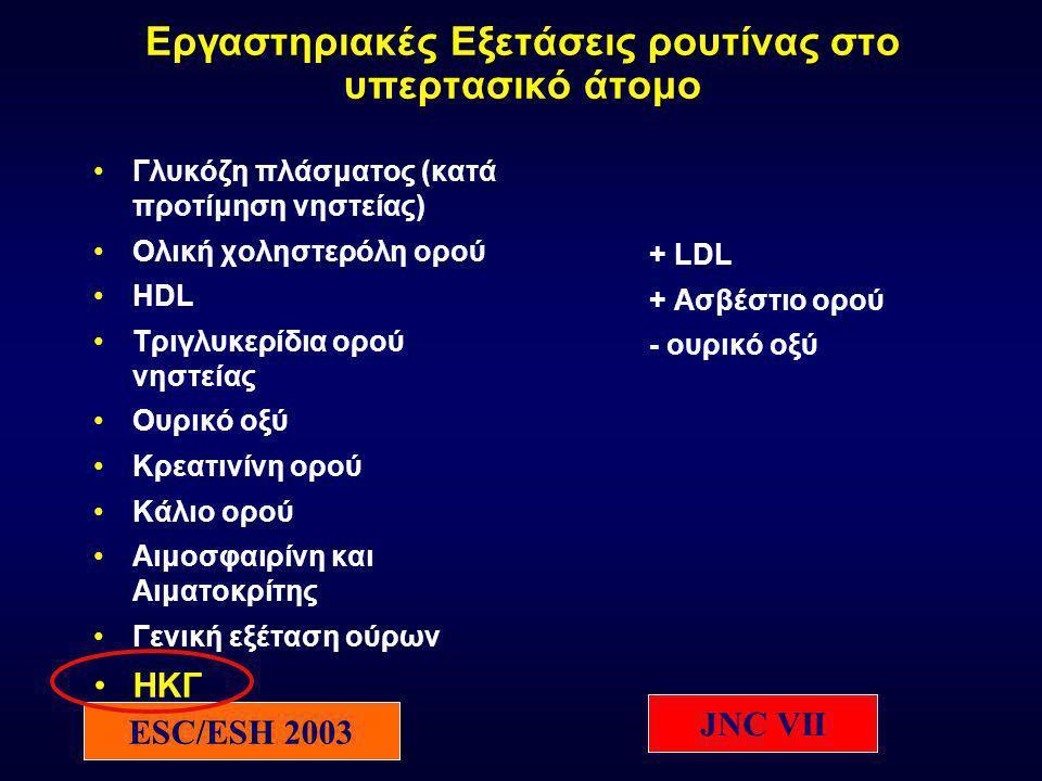 Παράγοντες που επηρεάζουν την πρόγνωση του υπερτασικού ατόμου Στάδιο ΑΥ Συνυπάρχοντες παράγοντες κινδύνου Βλάβες οργάνων στόχων Σακχαρώδης διαβήτης Σχετιζόμενες κλινικές καταστάσεις ESC/ESH 2003