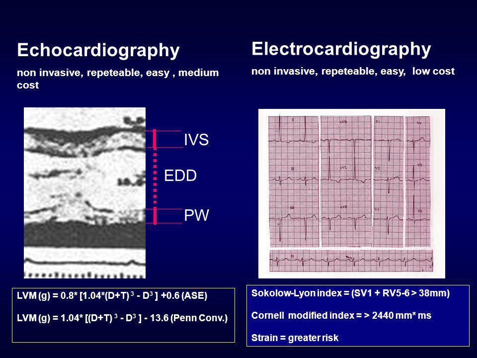 Echocardiography non invasive, repeteable, easy, medium cost LVM (g) = 0.8* [1.04*(D+T) 3 - D 3 ] +0.6 (ASE) LVM (g) = 1.04* [(D+T) 3 - D 3 ] - 13.6 (Penn Conv.) IVS PW EDD Electrocardiography non invasive, repeteable, easy, low cost Sokolow-Lyon index = (SV1 + RV5-6 > 38mm) Cornell modified index = > 2440 mm* ms Strain = greater risk