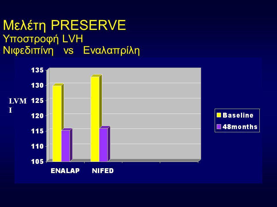 LIVE STUDY Gosse P. J.Hypert. 2000;1465-75 P<0.05
