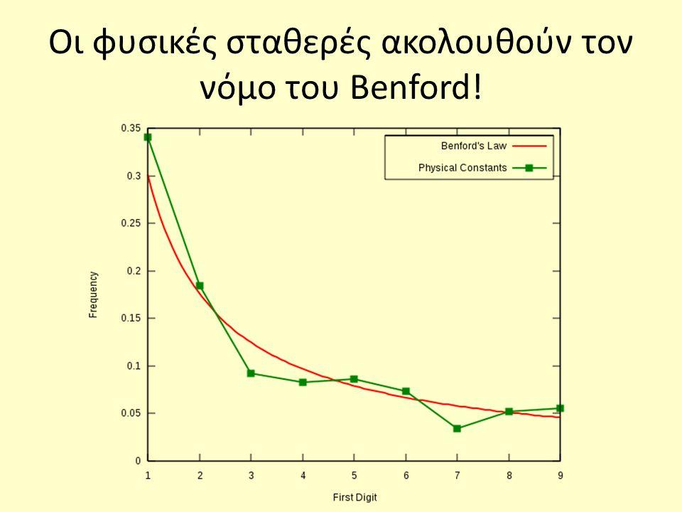 Οι φυσικές σταθερές ακολουθούν τον νόμο του Benford!