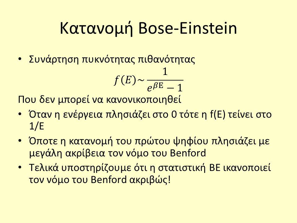 Κατανομή Bose-Einstein