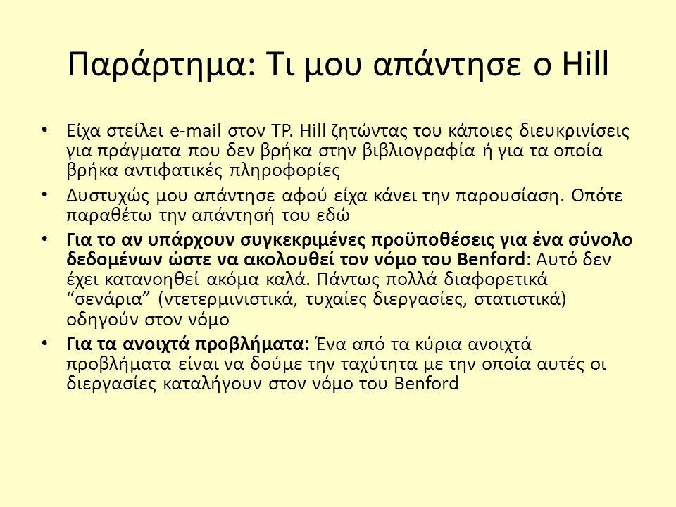 Παράρτημα: Τι μου απάντησε ο Hill Είχα στείλει e-mail στον TP.