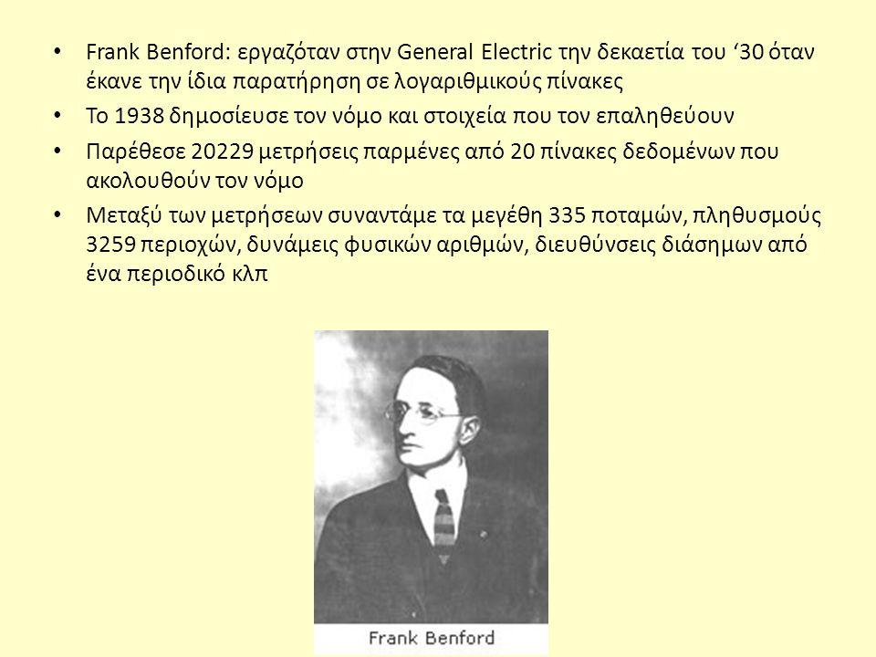 Χρόνοι ημιζωής ασταθών πυρήνων Το 1992 ο Buck βρήκε ότι οι χρόνοι ημιζωής 477 προτιμητέων α-διασπάσεων ακολουθουν τον νόμο του Benford Αργότερα εξετάστηκαν οι χρόνοι ημιζωής 627 πυρήνων που αποδιεγείρονται με α- διάσπαση (όχι μόνο προτιμητέες)
