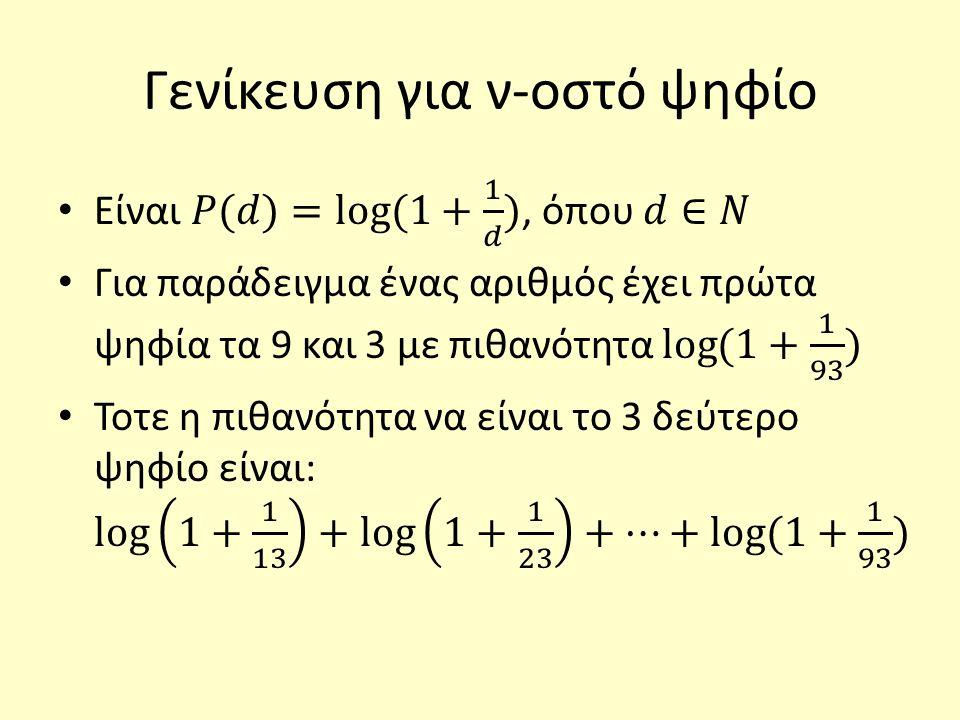 Κατανομή Boltzmann-Gibbs