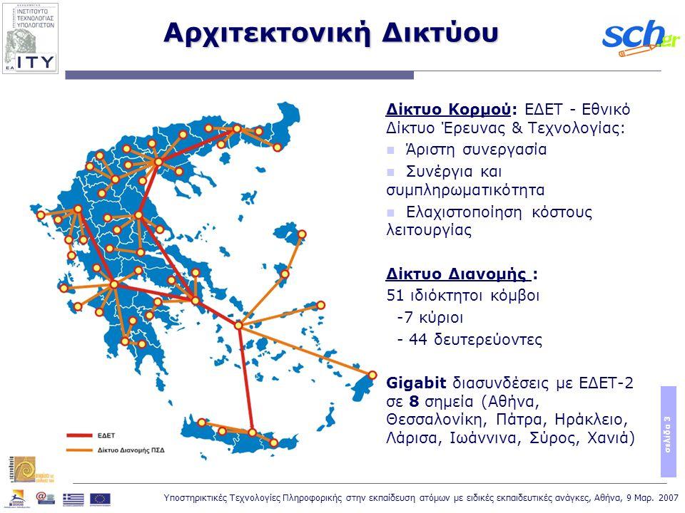 Υποστηρικτικές Τεχνολογίες Πληροφορικής στην εκπαίδευση ατόμων με ειδικές εκπαιδευτικές ανάγκες, Αθήνα, 9 Μαρ. 2007 σελίδα 3 Αρχιτεκτονική Δικτύου Δίκ
