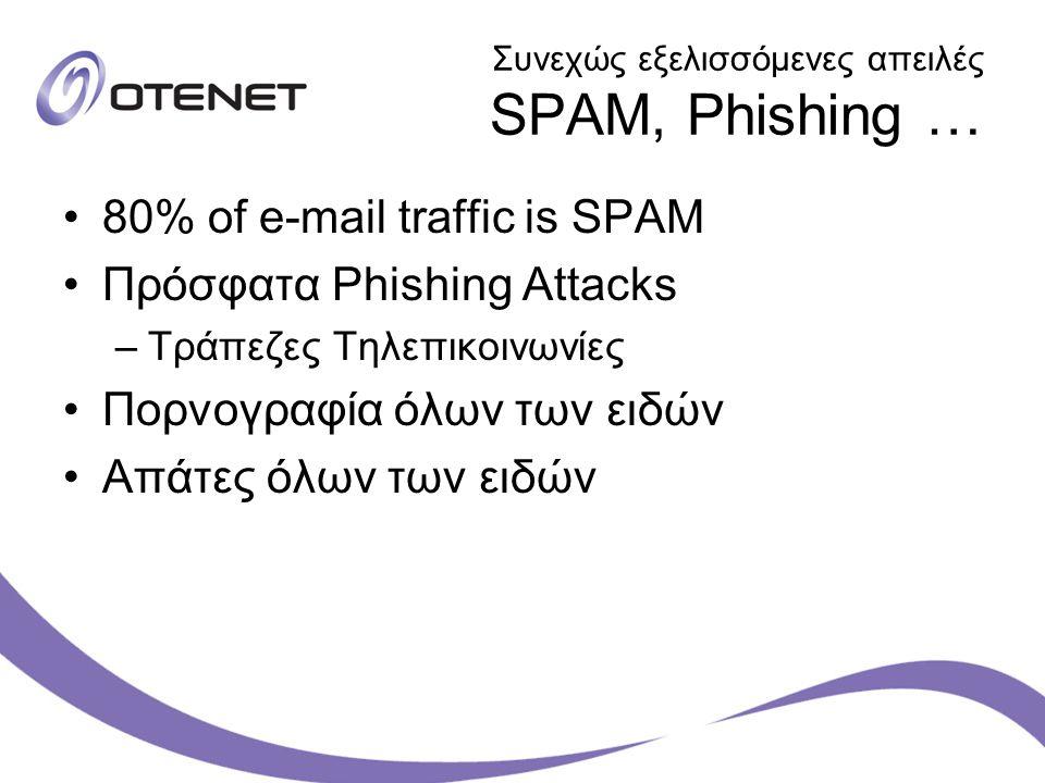 Συνεχώς εξελισσόμενες απειλές SPAM, Phishing … 80% of e-mail traffic is SPAM Πρόσφατα Phishing Attacks –Τράπεζες Τηλεπικοινωνίες Πορνογραφία όλων των