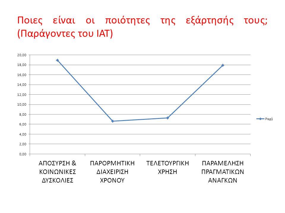 Ποιες είναι οι ποιότητες της εξάρτησής τους; (Παράγοντες του IAT)