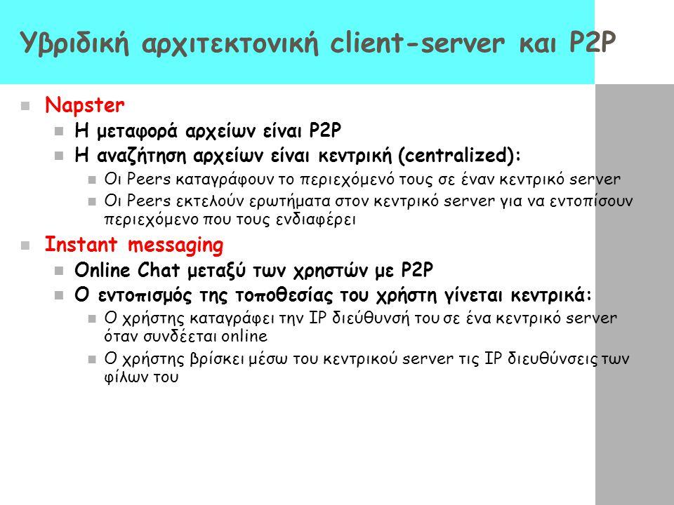 Υβριδική αρχιτεκτονική client-server και P2P Napster H μεταφορά αρχείων είναι P2P Η αναζήτηση αρχείων είναι κεντρική (centralized): Οι Peers καταγράφο