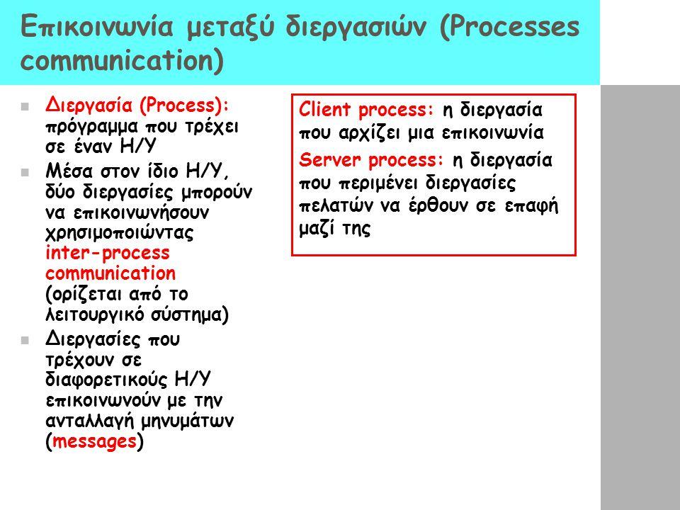 Επικοινωνία μεταξύ διεργασιών (Processes communication) Διεργασία (Process): πρόγραμμα που τρέχει σε έναν Η/Υ Μέσα στον ίδιο H/Y, δύο διεργασίες μπορο