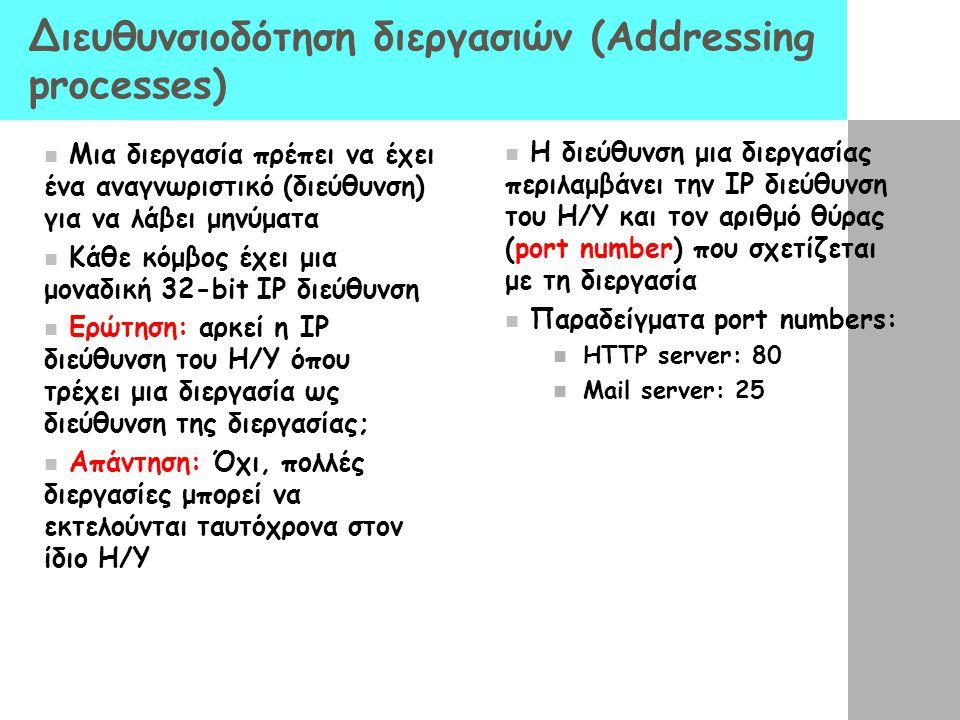 Διευθυνσιοδότηση διεργασιών (Addressing processes) Μια διεργασία πρέπει να έχει ένα αναγνωριστικό (διεύθυνση) για να λάβει μηνύματα Κάθε κόμβος έχει μ