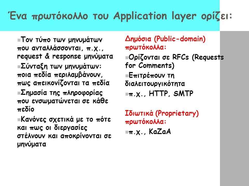 Ένα πρωτόκολλο του Application layer ορίζει: Τον τύπο των μηνυμάτων που ανταλλάσσονται, π.χ., request & response μηνύματα Σύνταξη των μηνυμάτων: ποια