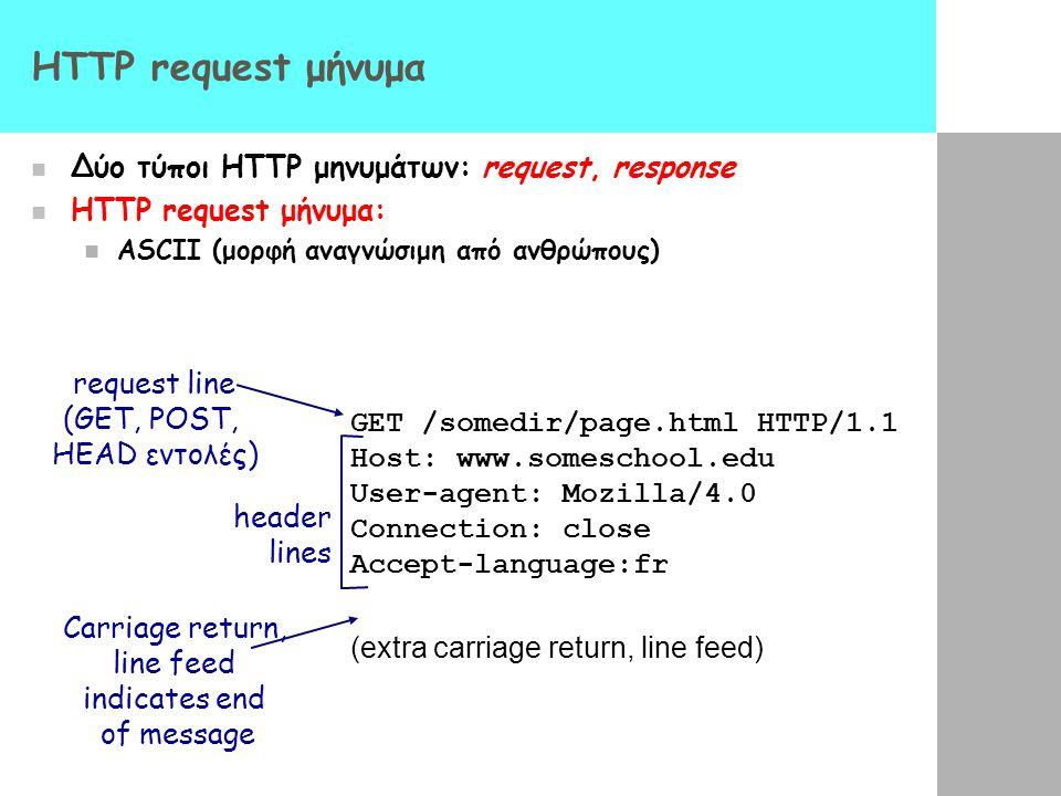 HTTP request μήνυμα Δύο τύποι HTTP μηνυμάτων: request, response HTTP request μήνυμα: ASCII (μορφή αναγνώσιμη από ανθρώπους) GET /somedir/page.html HTT