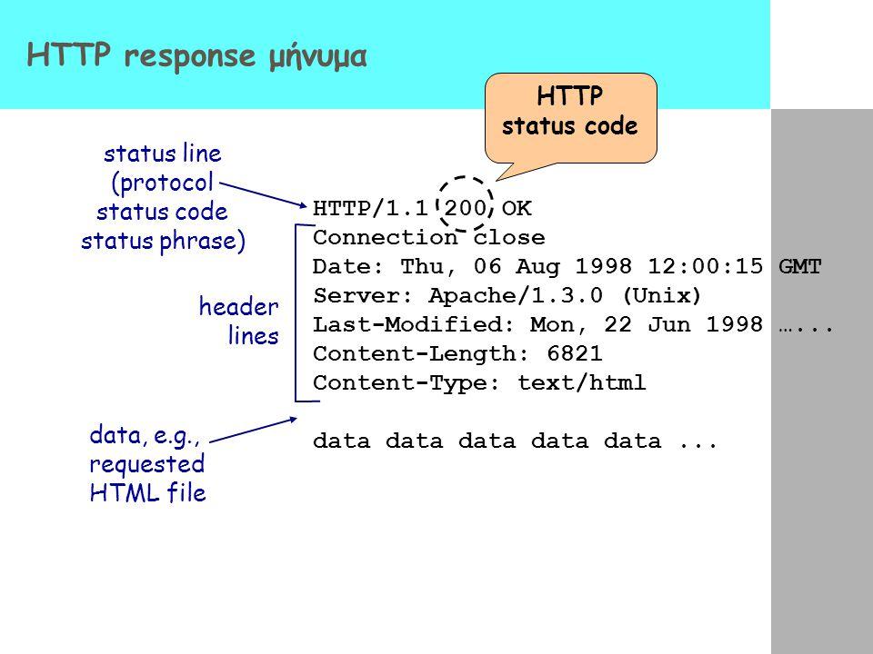 HTTP response μήνυμα HTTP/1.1 200 OK Connection close Date: Thu, 06 Aug 1998 12:00:15 GMT Server: Apache/1.3.0 (Unix) Last-Modified: Mon, 22 Jun 1998