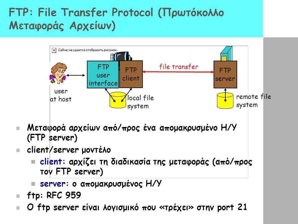 FTP: File Transfer Protocol (Πρωτόκολλο Μεταφοράς Αρχείων) Μεταφορά αρχείων από/προς ένα απομακρυσμένο Η/Υ (FTP server) client/server μοντέλο client: