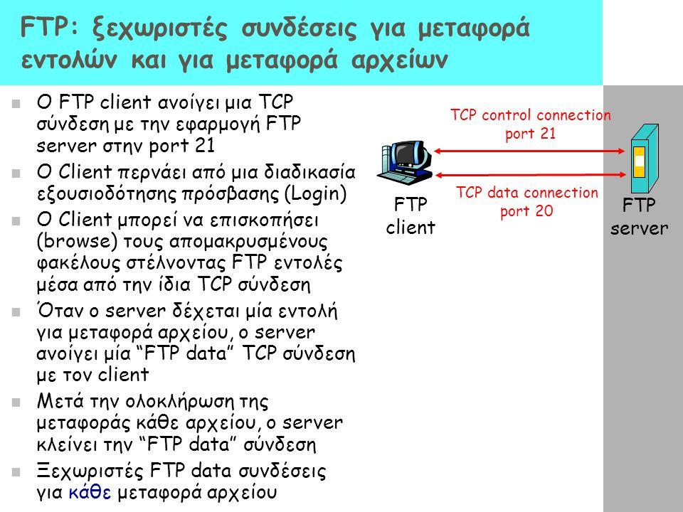FTP: ξεχωριστές συνδέσεις για μεταφορά εντολών και για μεταφορά αρχείων Ο FTP client ανοίγει μια TCP σύνδεση με την εφαρμογή FTP server στην port 21 Ο