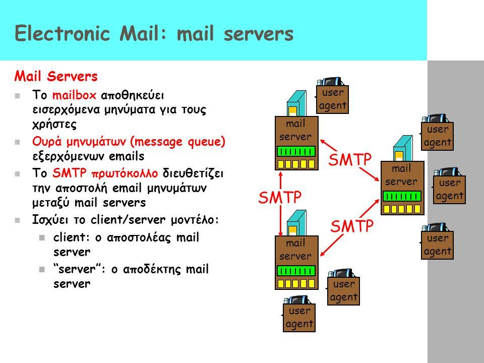 Electronic Mail: mail servers Mail Servers Το mailbox αποθηκεύει εισερχόμενα μηνύματα για τους χρήστες Ουρά μηνυμάτων (message queue) εξερχόμενων emai