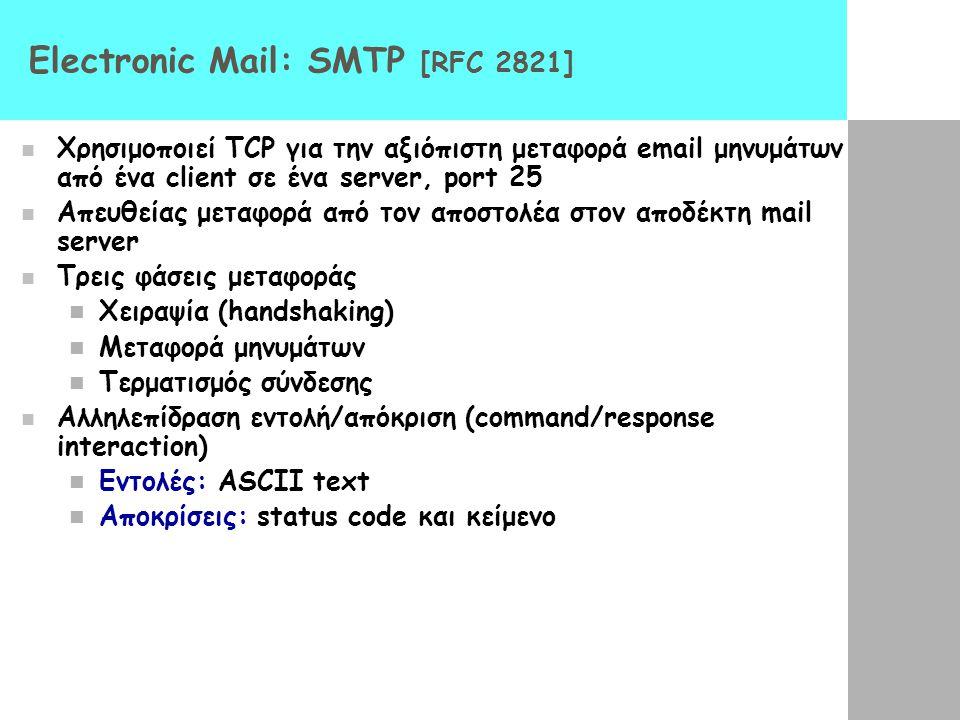 Electronic Mail: SMTP [RFC 2821] Χρησιμοποιεί TCP για την αξιόπιστη μεταφορά email μηνυμάτων από ένα client σε ένα server, port 25 Απευθείας μεταφορά