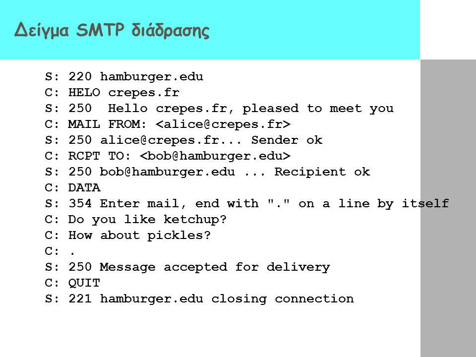 Δείγμα SMTP διάδρασης S: 220 hamburger.edu C: HELO crepes.fr S: 250 Hello crepes.fr, pleased to meet you C: MAIL FROM: S: 250 alice@crepes.fr... Sende