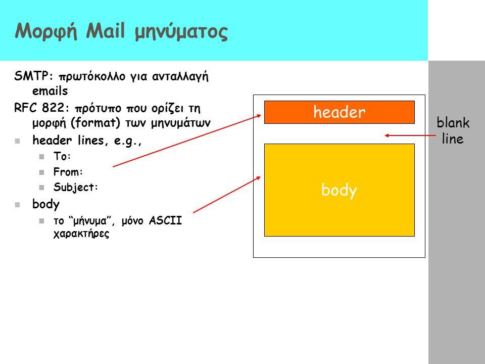Μορφή Mail μηνύματος SMTP: πρωτόκολλο για ανταλλαγή emails RFC 822: πρότυπο που ορίζει τη μορφή (format) των μηνυμάτων header lines, e.g., To: From: S