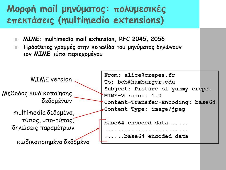 Μορφή mail μηνύματος: πολυμεσικές επεκτάσεις (multimedia extensions) MIME: multimedia mail extension, RFC 2045, 2056 Πρόσθετες γραμμές στην κεφαλίδα τ