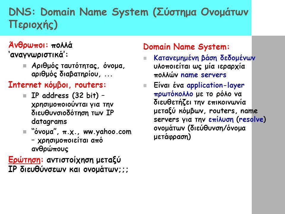 DNS: Domain Name System (Σύστημα Ονομάτων Περιοχής) Άνθρωποι: πολλά 'αναγνωριστικά': Αριθμός ταυτότητας, όνομα, αριθμός διαβατηρίου,... Internet κόμβο