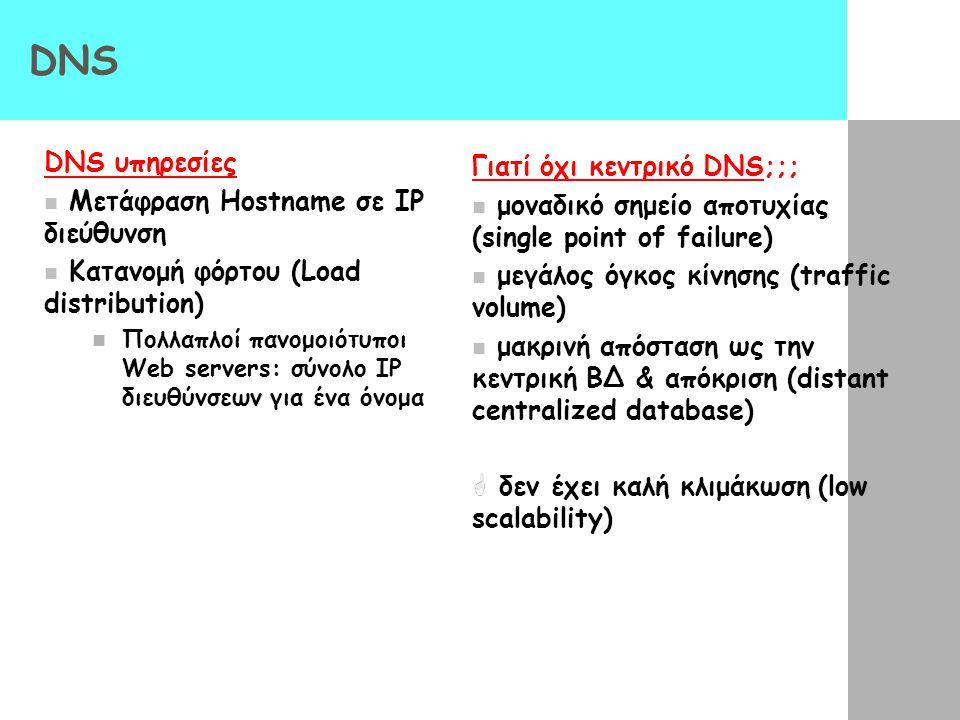 DNS Γιατί όχι κεντρικό DNS;;; μοναδικό σημείο αποτυχίας (single point of failure) μεγάλος όγκος κίνησης (traffic volume) μακρινή απόσταση ως την κεντρ