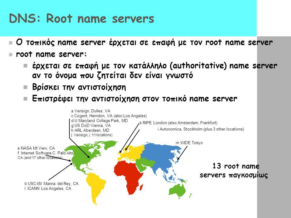 DNS: Root name servers Ο τοπικός name server έρχεται σε επαφή με τον root name server root name server: έρχεται σε επαφή με τον κατάλληλο (authoritati