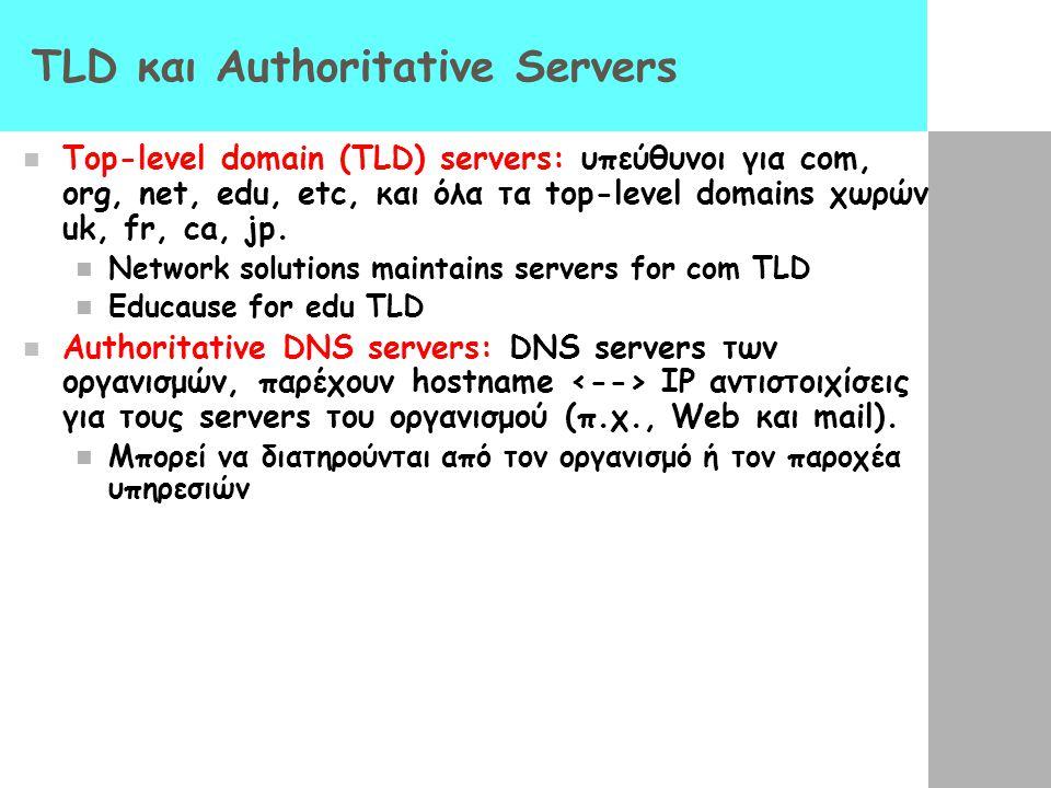 TLD και Authoritative Servers Top-level domain (TLD) servers: υπεύθυνοι για com, org, net, edu, etc, και όλα τα top-level domains χωρών uk, fr, ca, jp