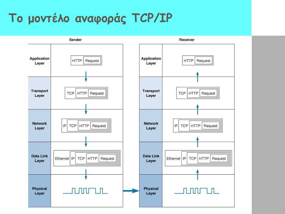 Πρωτόκολλα μεταφοράς (transport protocols) στο Internet TCP: Με σύνδεση (connection-oriented): απαιτείται εγκατάσταση σύνδεσης μεταξύ των διεργασιών πελάτη και διακομιστή Αξιόπιστη μεταφορά (reliable transport) μεταξύ της διεργασίας- αποστολέα και της διεργασίας- παραλήπτη Έλεγχος ροής (flow control): ο αποστολέας δεν κατακλύζει τον παραλήπτη με πολλά δεδομένα Έλεγχος συμφόρησης (congestion control): ο αποστολέας δεν υπερφορτώνει το δίκτυο Δεν παρέχει: εγγυήσεις για χρονισμό (timing) και χρήση του ελάχιστου δυνατού bandwidth UDP: Γρήγορη αλλά αναξιόπιστη μεταφορά δεδομένων ανάμεσα σε επικοινωνούντες διεργασίες Δεν παρέχει: εγκατάσταση σύνδεσης, αξιοπιστία, έλεγχο ροής, έλεγχο συμφόρησης, εγγυήσεις για χρονισμό (timing) και χρήση του ελάχιστου δυνατού bandwidth
