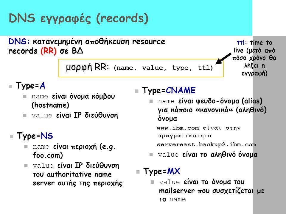 DNS εγγραφές (records) DNS: κατανεμημένη αποθήκευση resource records (RR) σε ΒΔ Type=NS name είναι περιοχή (e.g. foo.com) value είναι IP διεύθυνση του