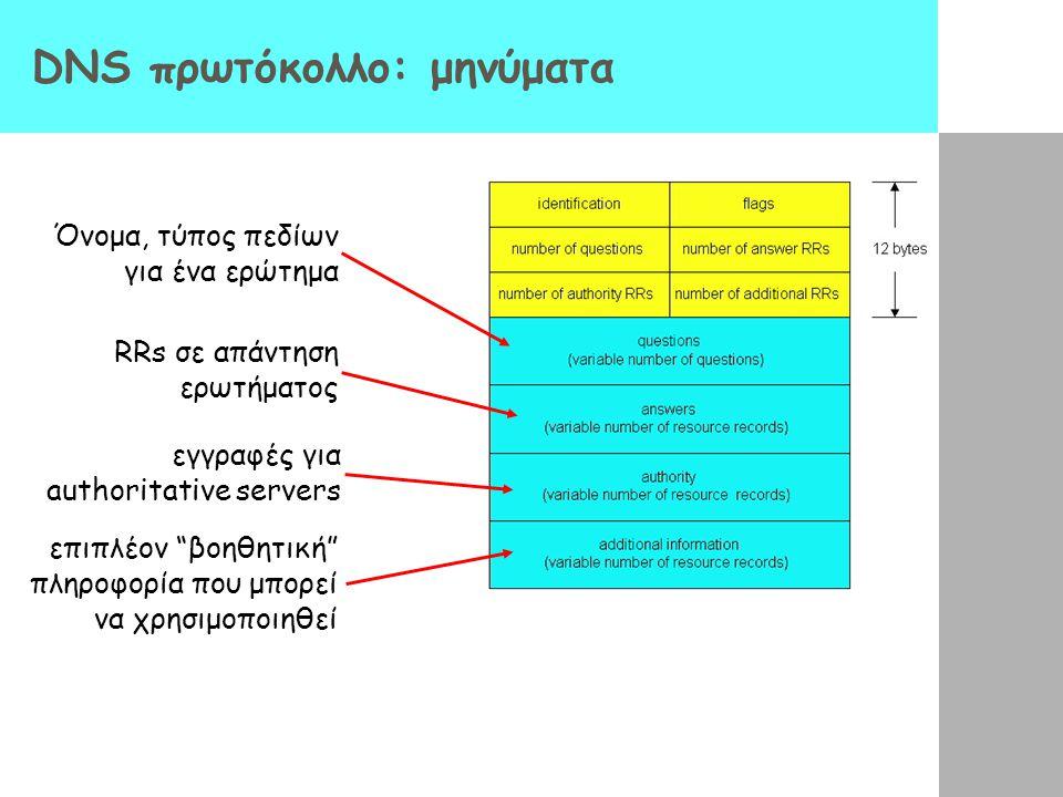 "DNS πρωτόκολλο: μηνύματα Όνομα, τύπος πεδίων για ένα ερώτημα RRs σε απάντηση ερωτήματος εγγραφές για authoritative servers επιπλέον ""βοηθητική"" πληροφ"