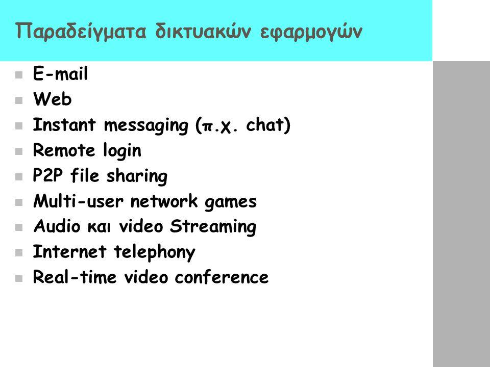 Παραδείγματα δικτυακών εφαρμογών E-mail Web Instant messaging (π.χ. chat) Remote login P2P file sharing Multi-user network games Audio και video Strea
