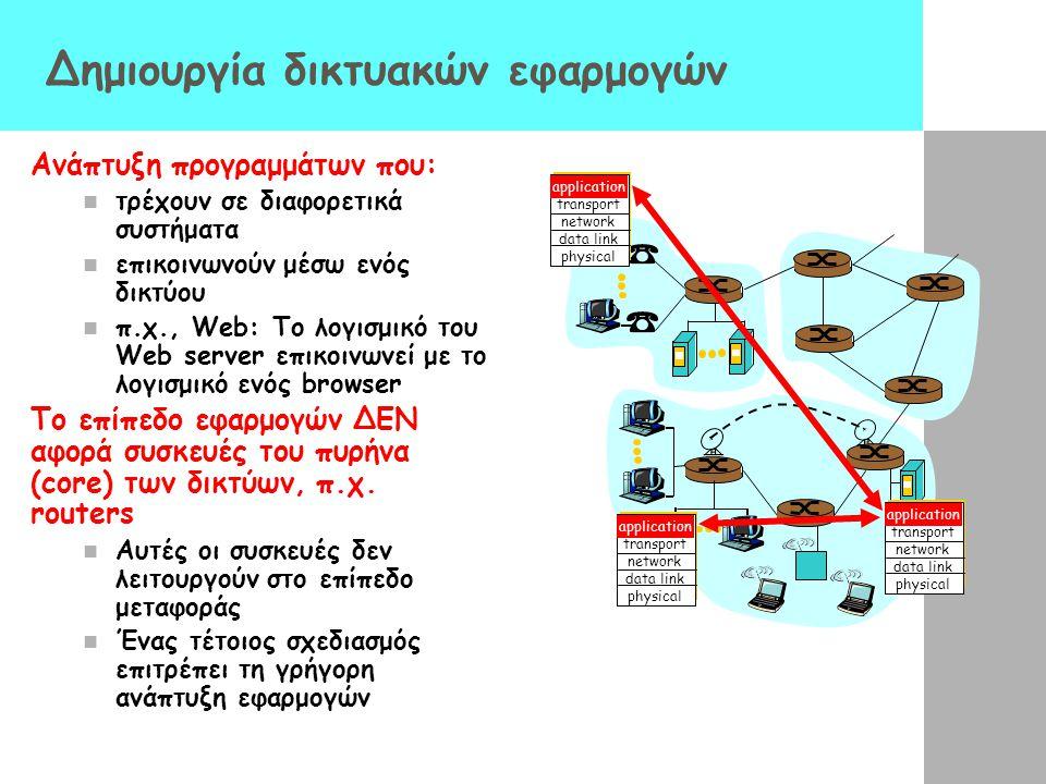 Εισαγωγή εγγραφών στο DNS Παράδειγμα: μόλις δημιουργήσαμε την εταιρία Network Utopia Θέλουμε να καταγράψουμε το όνομα networkuptopia.com σε κάποιον DNS (registrar) Πρέπει να παρέχουμε στον registrar τα ονόματα και IP διευθύνσεις του authoritative name server (primary and secondary) O Registrar εισάγει RRs (resource records) στον com TLD server : (networkutopia.com,dns1.networkutopia.com,NS) (dns1.networkutopia.com, 212.212.212.1, A) Type: domain Type: host