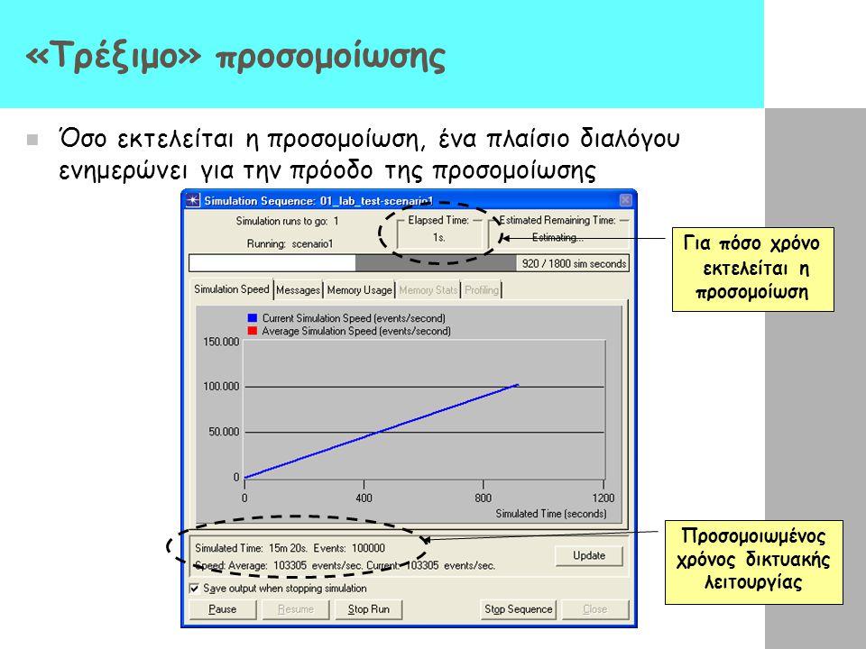 «Τρέξιμο» προσομοίωσης Όσο εκτελείται η προσομοίωση, ένα πλαίσιο διαλόγου ενημερώνει για την πρόοδο της προσομοίωσης Για πόσο χρόνο εκτελείται η προσο