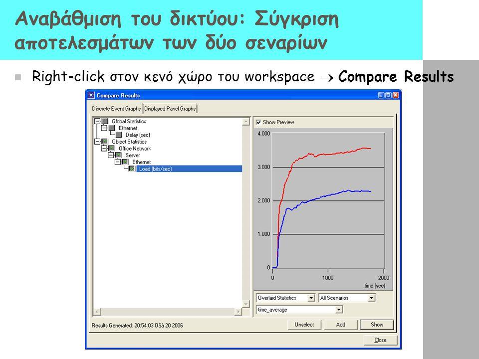 Αναβάθμιση του δικτύου: Σύγκριση αποτελεσμάτων των δύο σεναρίων Right-click στον κενό χώρο του workspace  Compare Results
