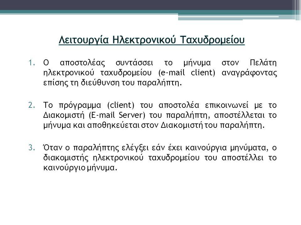 1.Ο αποστολέας συντάσσει το μήνυμα στον Πελάτη ηλεκτρονικού ταχυδρομείου (e-mail client) αναγράφοντας επίσης τη διεύθυνση του παραλήπτη. 2.Το πρόγραμμ