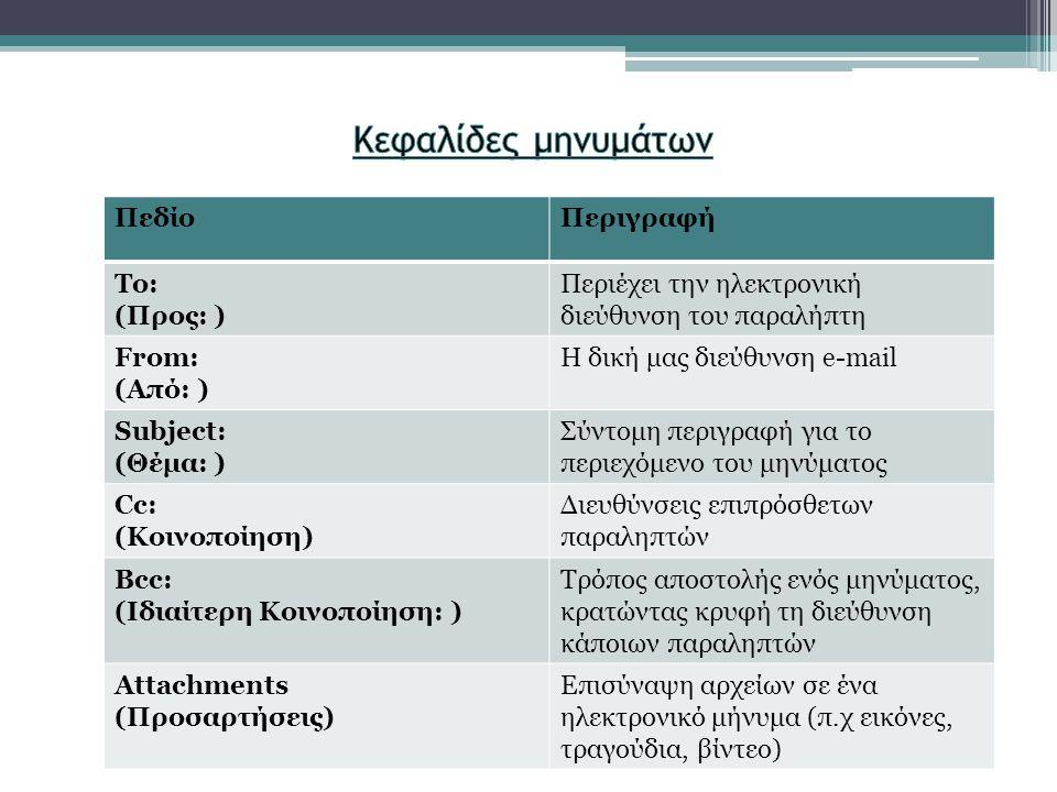 ΠεδίοΠεριγραφή Το: (Προς: ) Περιέχει την ηλεκτρονική διεύθυνση του παραλήπτη From: (Από: ) Η δική μας διεύθυνση e-mail Subject: (Θέμα: ) Σύντομη περιγραφή για το περιεχόμενο του μηνύματος Cc: (Κοινοποίηση) Διευθύνσεις επιπρόσθετων παραληπτών Bcc: (Ιδιαίτερη Κοινοποίηση: ) Τρόπος αποστολής ενός μηνύματος, κρατώντας κρυφή τη διεύθυνση κάποιων παραληπτών Attachments (Προσαρτήσεις) Επισύναψη αρχείων σε ένα ηλεκτρονικό μήνυμα (π.χ εικόνες, τραγούδια, βίντεο)