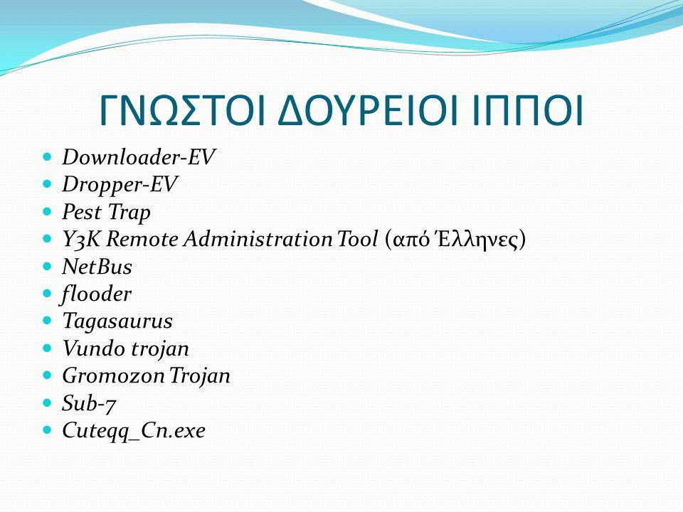 ΓΝΩΣΤΟΙ ΔΟΥΡΕΙΟΙ ΙΠΠΟΙ Downloader-EV Dropper-EV Pest Trap Y3K Remote Administration Tool (από Έλληνες) NetBus flooder Tagasaurus Vundo trojan Gromozon