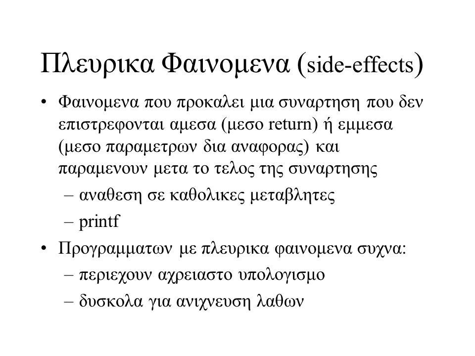 Πλευρικα Φαινομενα ( side-effects ) Φαινομενα που προκαλει μια συναρτηση που δεν επιστρεφονται αμεσα (μεσο return) ή εμμεσα (μεσο παραμετρων δια αναφο