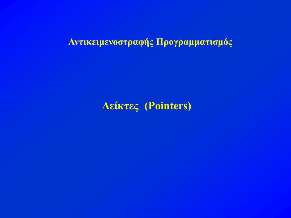 Δείκτες Δείκτης (pointer) είναι μία μεταβλητή που περιέχει ως τιμή τη διεύθυνση μιας μεταβλητής Δήλωση μιας μεταβλητής τύπου δείκτη: όπως ισχύει και για οποιαδήποτε άλλη μεταβλητή, ένας δείκτης πρέπει πρώτα να δηλωθεί προτού μπορέσει να χρησιμοποιηθεί Η δήλωση: int *ptr; δηλώνει μία μεταβλητή τύπου δείκτη με όνομα ptr η οποία μπορεί να λάβει ως τιμή τις διευθύνσεις μεταβλητών τύπου int ένας δείκτης ο οποίος έχει ως τιμή τη διεύθυνση μιας μεταβλητής x, θεωρείται ότι ''δείχνει'' προς τη μεταβλητή x