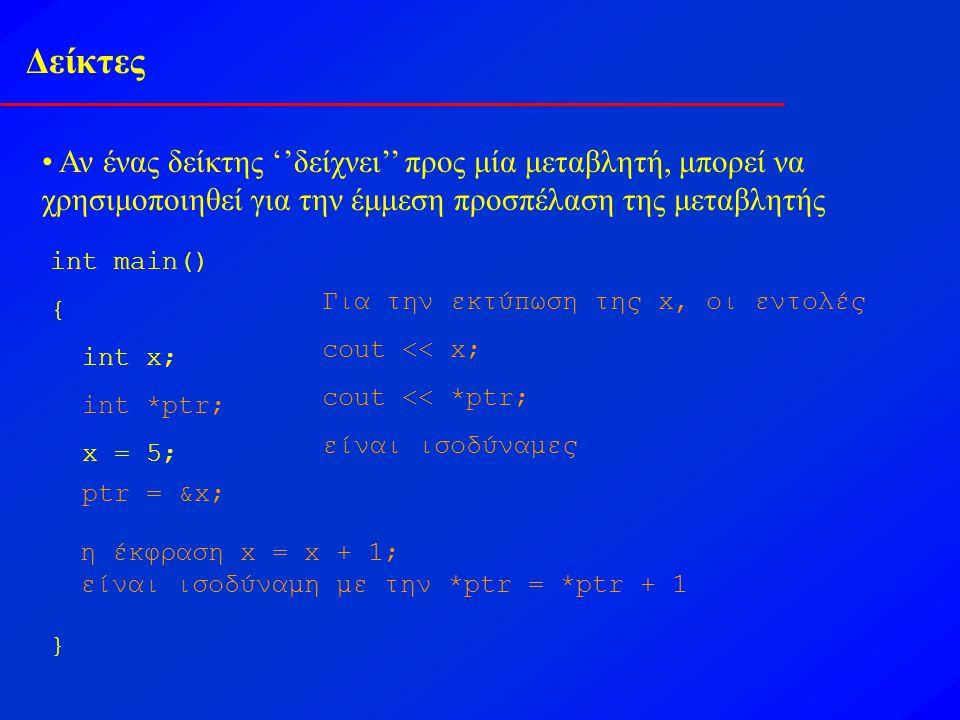 Δείκτες Αν ένας δείκτης ''δείχνει'' προς μία μεταβλητή, μπορεί να χρησιμοποιηθεί για την έμμεση προσπέλαση της μεταβλητής int main() { int x; x = 5; } int *ptr; ptr = &x; η έκφραση x = x + 1; είναι ισοδύναμη με την *ptr = *ptr + 1 Για την εκτύπωση της x, οι εντολές cout << x; cout << *ptr; είναι ισοδύναμες