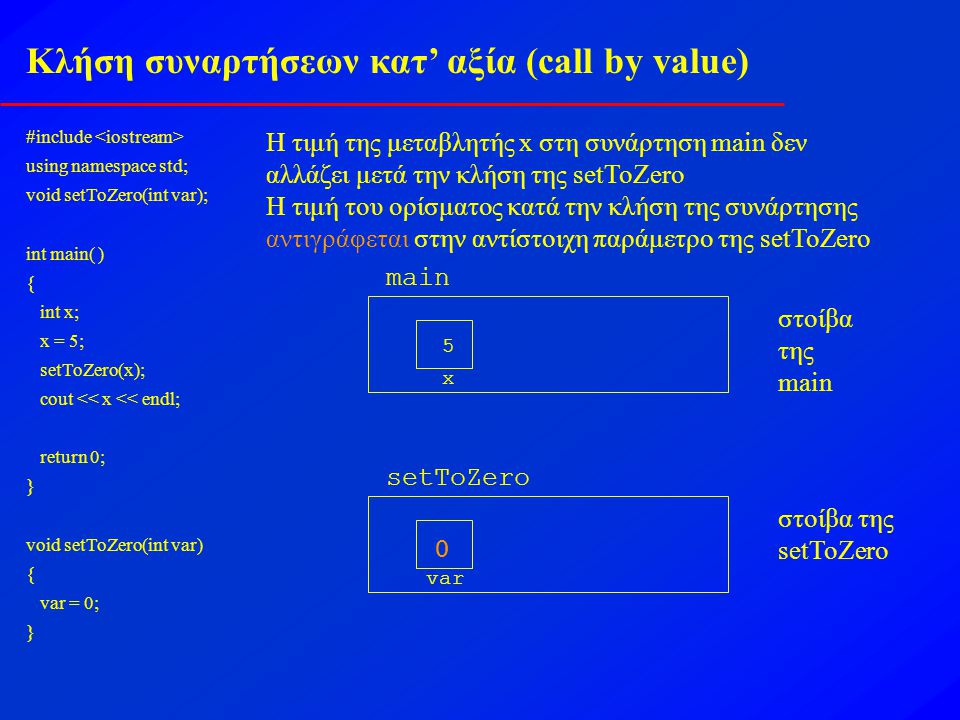 Κλήση συναρτήσεων κατ' αξία (call by value) #include using namespace std; void setToZero(int var); int main( ) { int x; x = 5; setToZero(x); cout << x